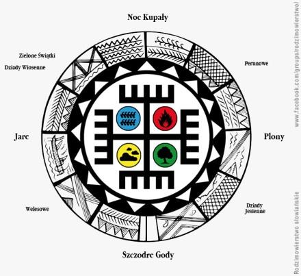 Kalendarz Słowian 2