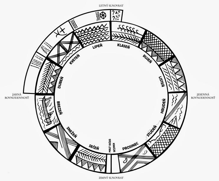 Kalendarz Słowian 1